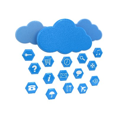 Finding the Cloud Solution that's Right for Your Business